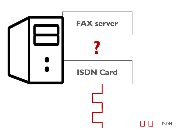FAX server connection to ISDN card